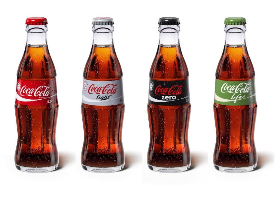 Coca-Cola Aktie Dividende